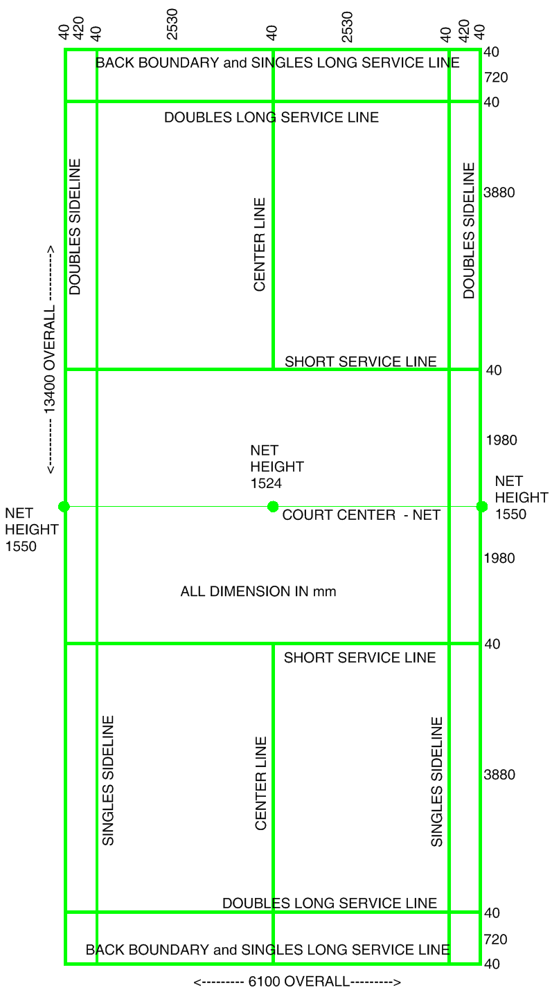 Badminton Court Dimensions To Make Your Own Court