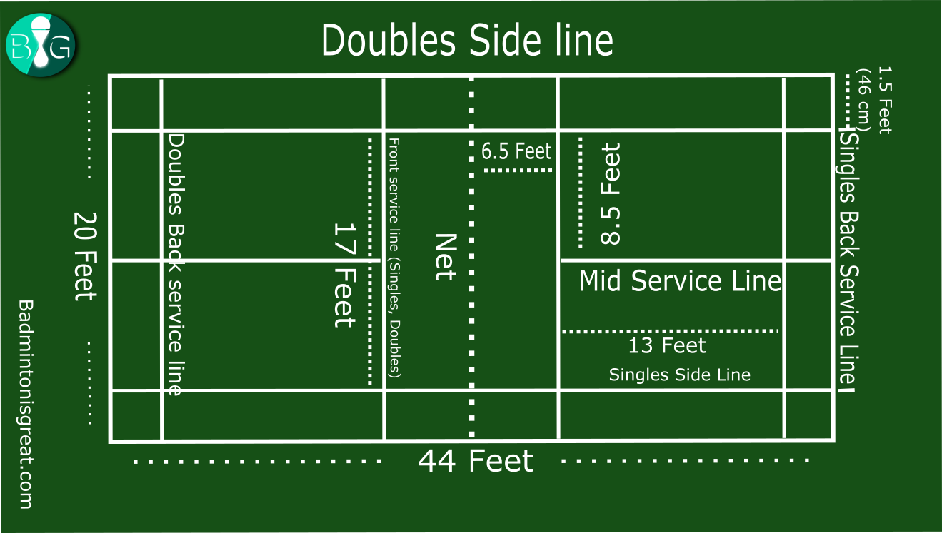 Badminton Court Size | Every line explained in detail